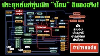 #ป่ารอยต่อ, ThaiBev, RTA, ชลรัศมี และ อาณาจักรของประวิตร วงษ์สุวรรณ!