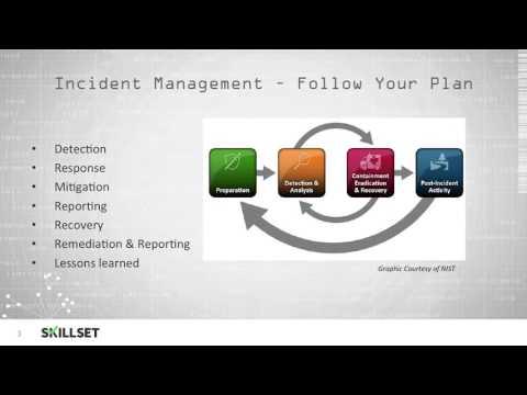 , title : 'Incident Response Plan (CISSP Free by Skillset.com)