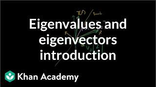 Linear Algebra: Introduction to Eigenvalues and Eigenvectors