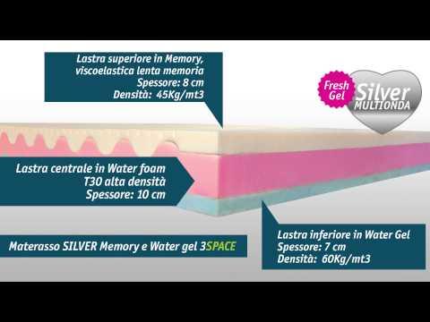 Materasso Multionda WaterGel & Memory a zone differenziate super anatomico alto 22 cm