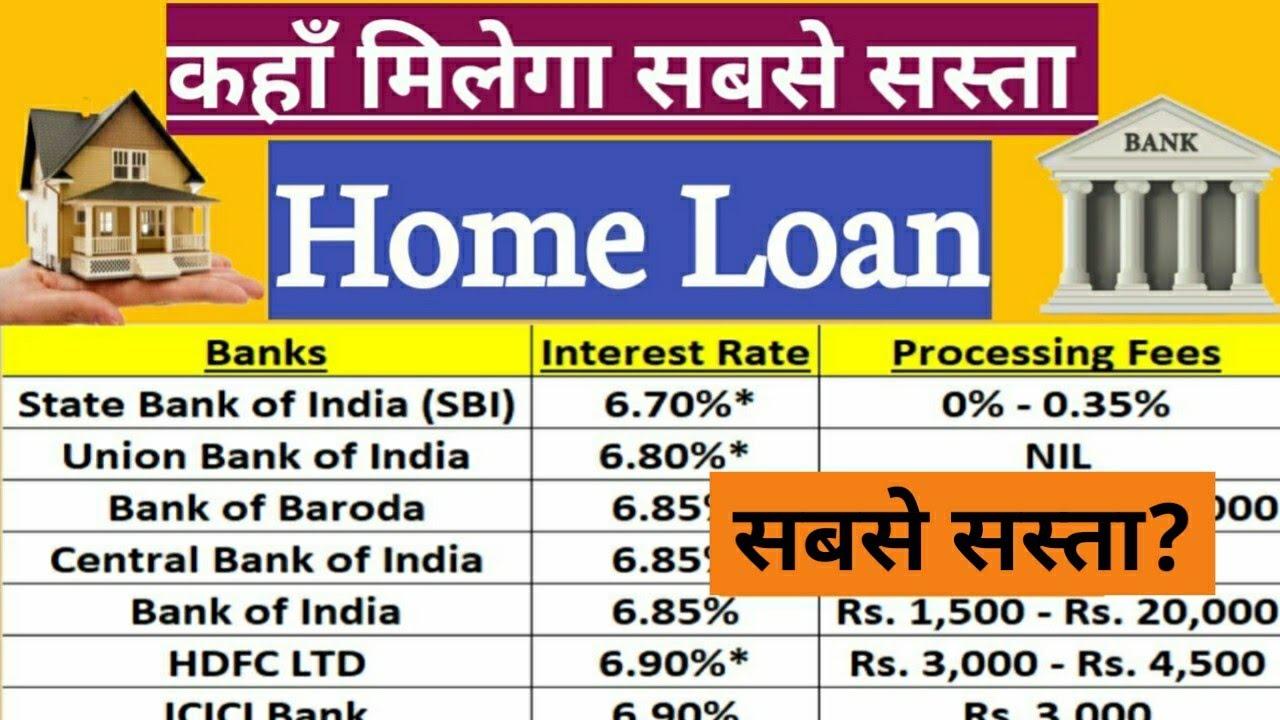 Home Loan 2021 - Kis Bank Me Milega Sabse Sasta - All Banks Interest Rates Compared thumbnail