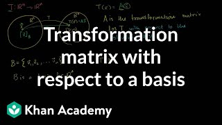 Lin Alg: Transformation Matrix with Respect to a Basis