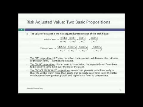 mp4 Investment Valuation Damodaran Pdf, download Investment Valuation Damodaran Pdf video klip Investment Valuation Damodaran Pdf