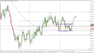 NZD/USD - NZD/USD Technical Analysis for the week of May 29 2017 by FXEmpire.com