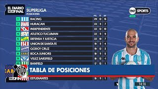 Así Quedó La Tabla Tras La Fecha 12 - Superliga Argentina 2018/2019