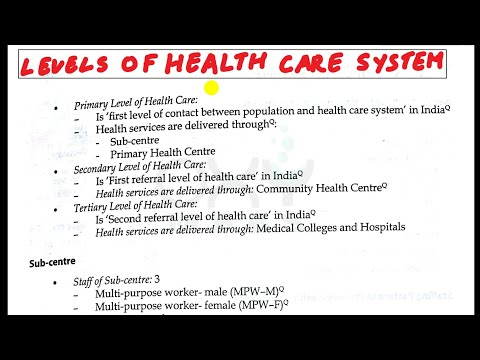 mp4 Secondary Health Care Who, download Secondary Health Care Who video klip Secondary Health Care Who