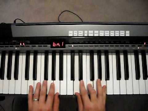 How To Play Bm7 Chord B Minor Seventh Bmin7 On Piano Keyboard