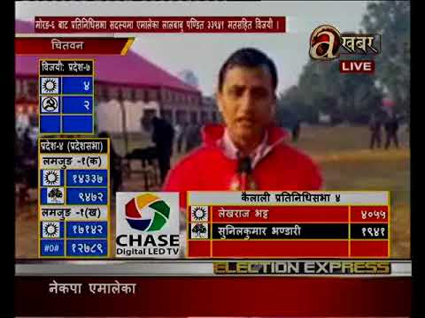 Live updates on the vote results - Chitwan