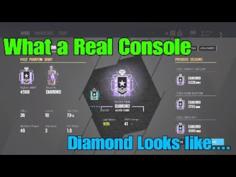 Download Best R6 Console Settings Video 3GP Mp4 FLV HD Mp3 Download