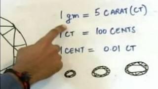 All About Diamonds : Determine the Carat of a Diamonds