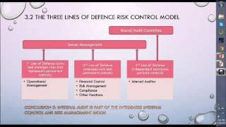Internal Audit VS Internal Control