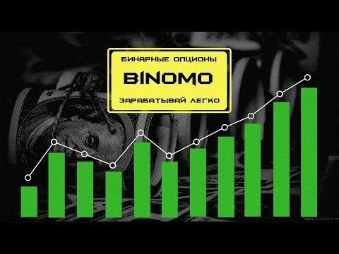 Бинарные опционы с минимальным депозитом от 300 рублей