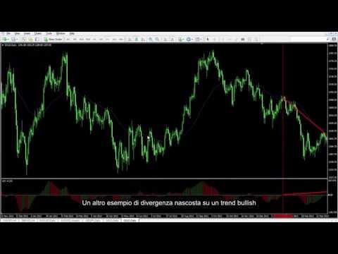 Forex strategia mercato laterale