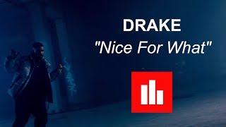 Drake   NICE FOR WHAT [Lyrics]