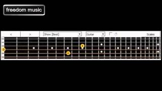 Avenged Sevenfold Remenissions Guitar Lesson   Tutorial  with tabs
