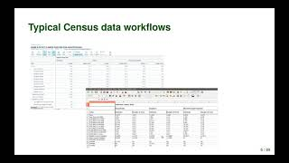 Accessing and Analyzing U.S. Census Data in R