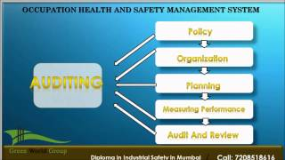 Environmental, Safety & Occupational Health Management system