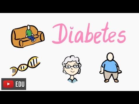 Cum de a determina faza de diabet zaharat