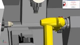 ModuleWorks Machine Simulation