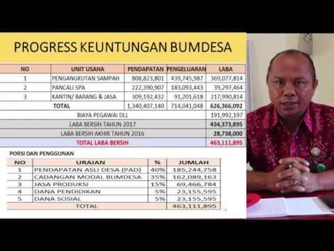 SELAYANG-PANDANG-BUMDESA-KUTUH.html
