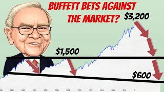 Warren Buffett and Potential Stock Market Crash (2020)