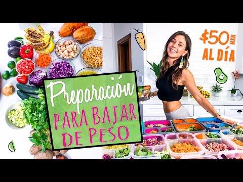 Yovana Mendoza Te Ayuda a Bajar De Peso