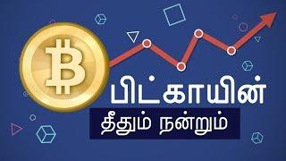 Bitcoin Explained In Tamil Dubbed Tamilrockers Bitcoin Mining