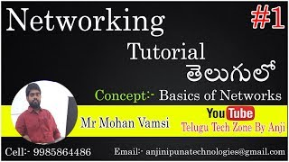 Networking Tutorial In Telugu By Mohan Vamsi || Computer Networking Tutorial In Telugu Part 1