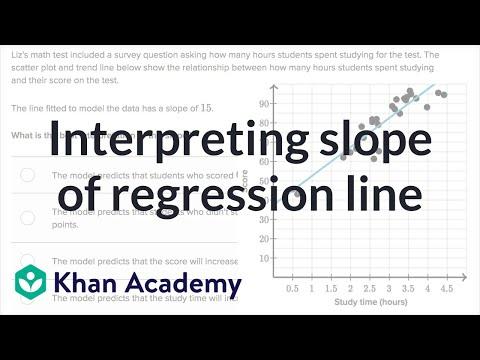 Interpreting slope of regression line (video)   Khan Academy