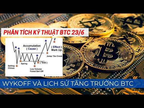 Prekyba bitcoin airija