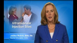 Intramuscular (IM) Injection: Sites