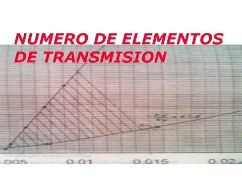 (numero de unidades de transferencia)