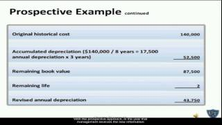 Chapter 20 Accounting Changes & Error Corrections
