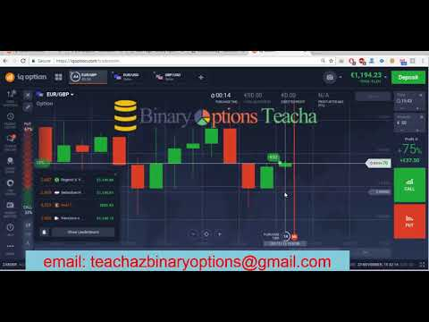 How to work with binary options correctly