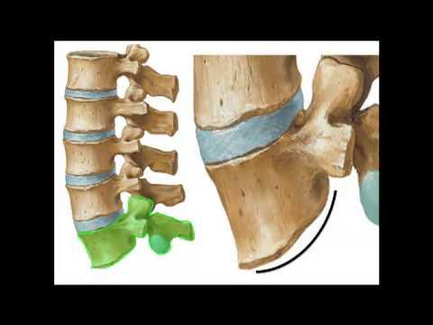 Aumento del dolore articolare nel piede