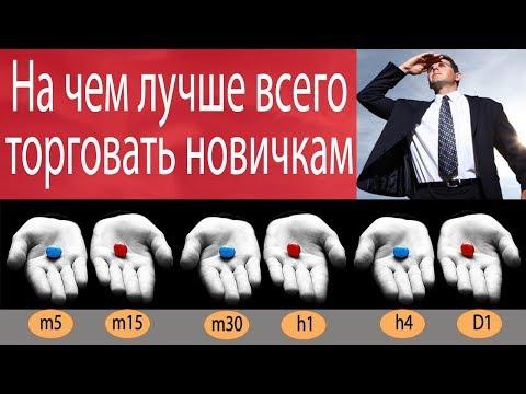 Надежные брокеры бинарных опционов в россии список