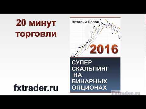 Безиндикаторная торговая система для бинарных опционов