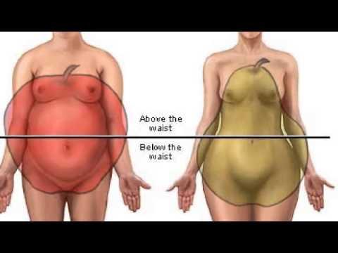 Foto bola untuk menurunkan berat badan