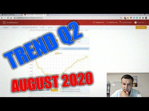 Cum să câștigi bani pe videoclipurile bitcoins 2021