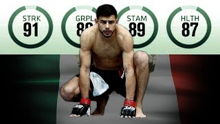 Is Yair Rodriguez The Most FUN Character In The Game?