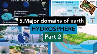 Importance of Hydrosphere in detail view#Telugu# For all competitive exams@ sleepy dreamz classes