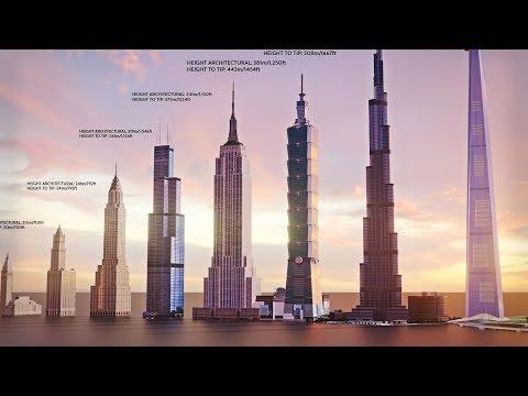 , title : 'EVOLUTION of WORLD'S TALLEST BUILDING: Size Comparison (1901-2022)'