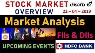 #10 Stock Market NEWS Analysis(telugu) | HDFC BANK | RELIANCE | IRAN | USA | INDIA