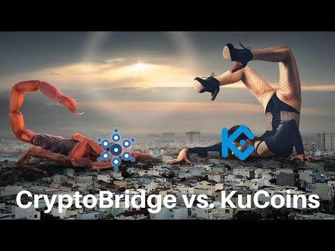 Didžiausia bitcoin prekybos vieta