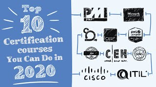 Top 10 Certification For 2020 | Highest Paying IT Certifications 2020