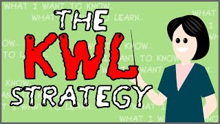 Instructional Strategies -- The KWL Strategy