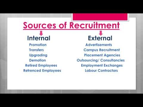 Recruitment and its importance, process and sources (English)