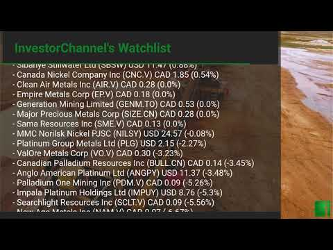 InvestorChannel's Palladium Watchlist Update for Tuesday,  ... Thumbnail