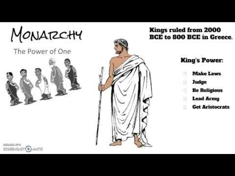 Ancient Greece Government...in five minutes or less
