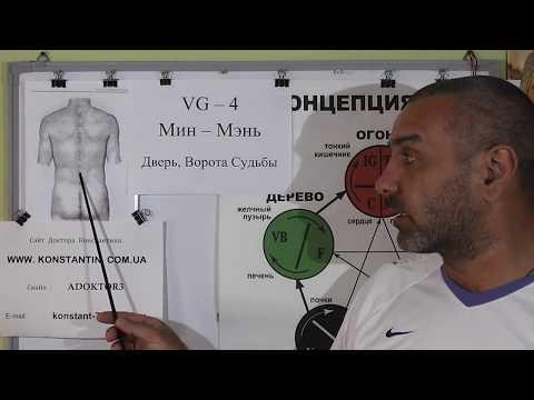 Признаки простатита у мужчин википедия